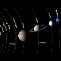 Quick rundown: Solar system and Universe beyond - YouTube