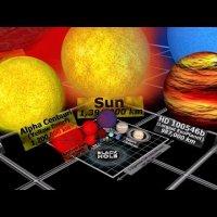 Universe Size Comparison 3D - YouTube